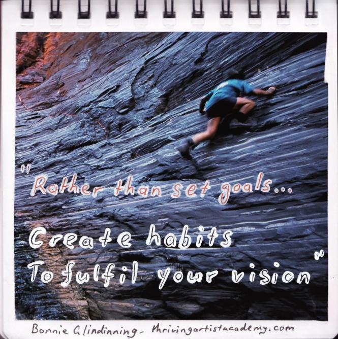 create habits